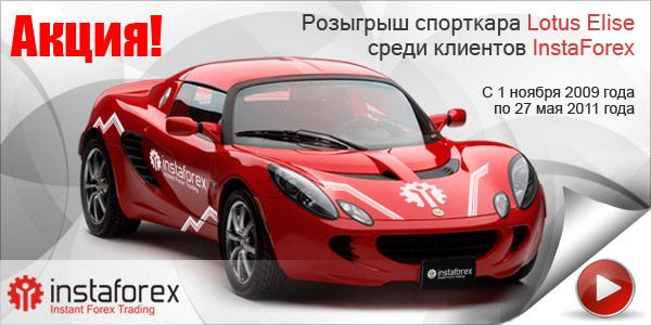 Спорткар Lotus Elise